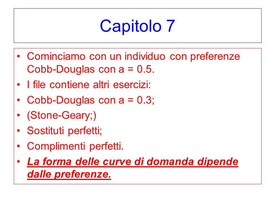 Capitolo 7 Cominciamo con un individuo con preferenze Cobb-Douglas con a = 0.5.