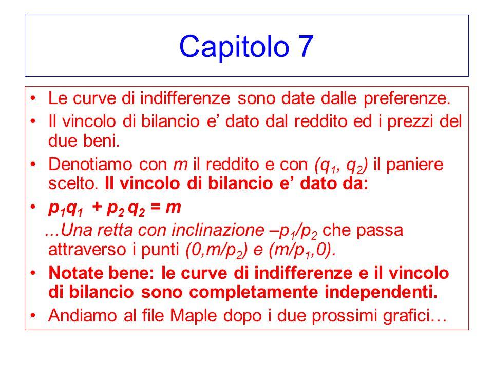 Capitolo 7 Le curve di indifferenze sono date dalle preferenze.