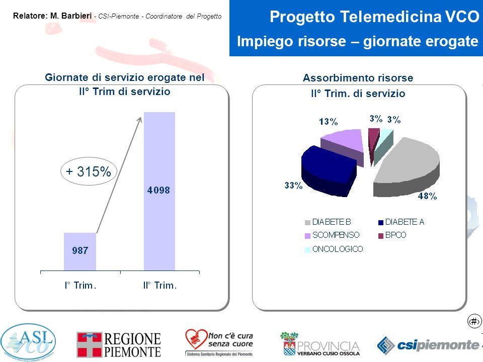 15 Progetto Telemedicina VCO Relatore: M.