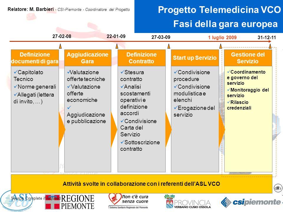 4 Progetto Telemedicina VCO Relatore: M.
