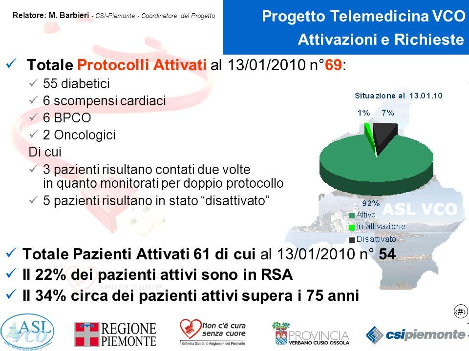 8 Progetto Telemedicina VCO Relatore: M.