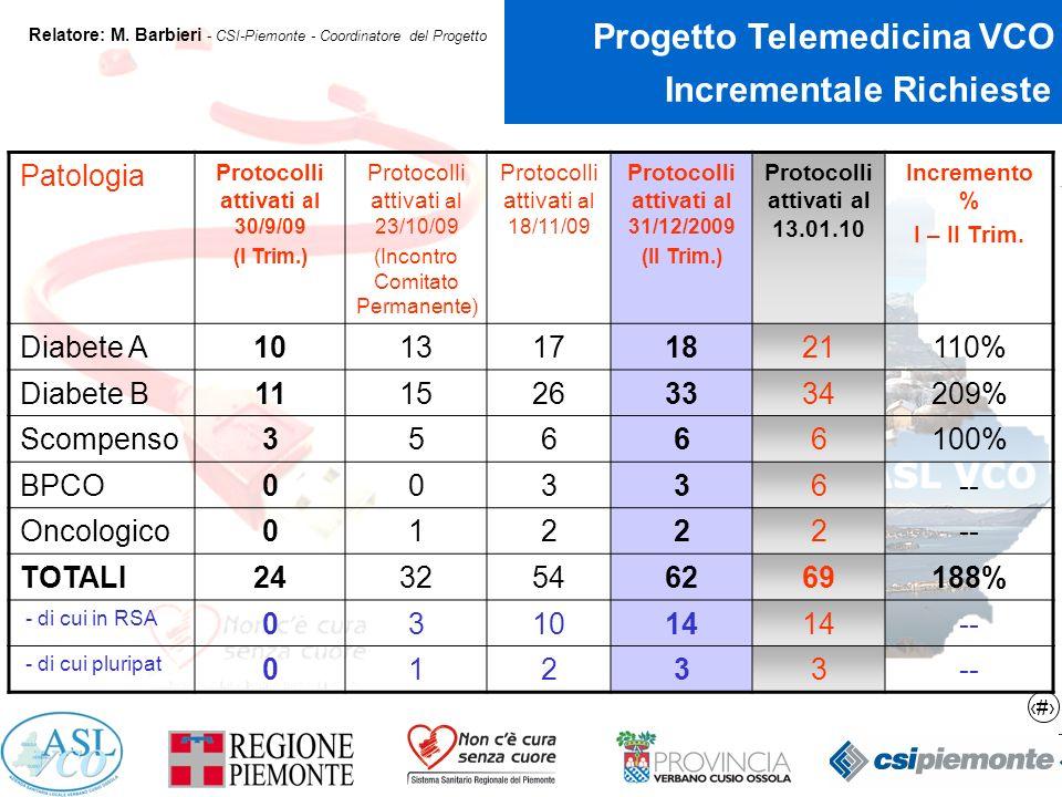 9 Progetto Telemedicina VCO Relatore: M.