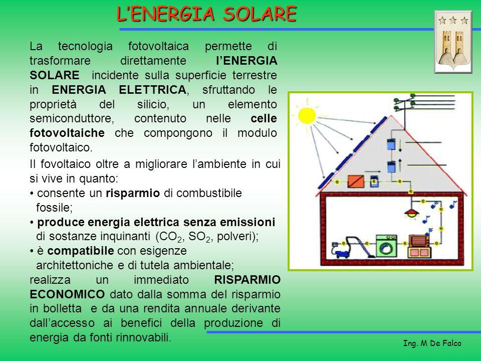 Ing. M De Falco LENERGIA SOLARE La tecnologia fotovoltaica permette di trasformare direttamente lENERGIA SOLARE incidente sulla superficie terrestre i