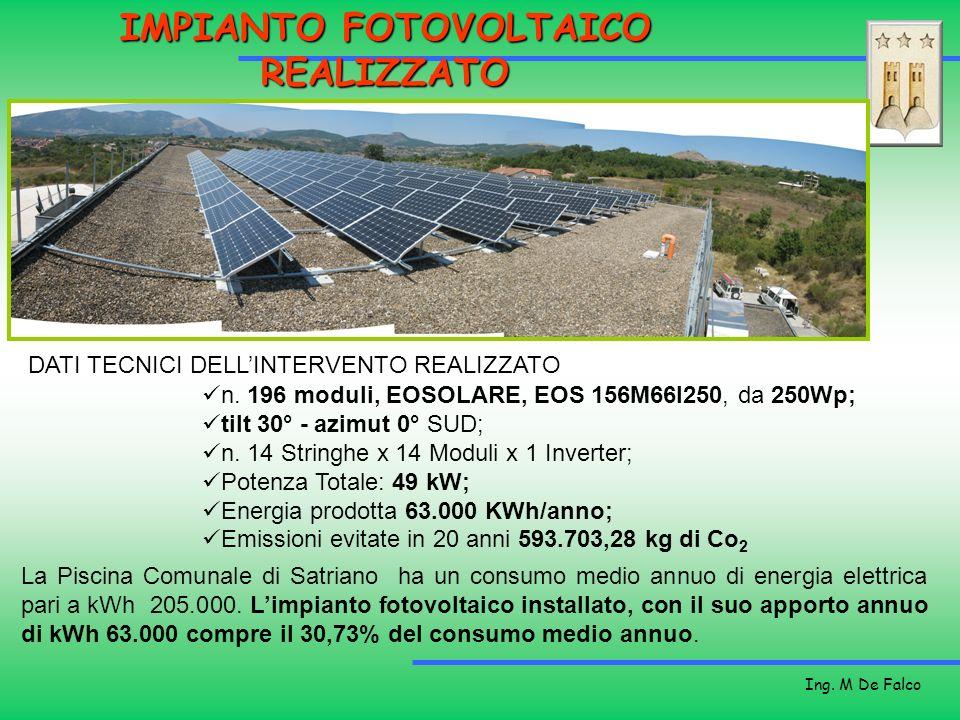 Ing. M De Falco IMPIANTO FOTOVOLTAICO REALIZZATO n. 196 moduli, EOSOLARE, EOS 156M66I250, da 250Wp; tilt 30° - azimut 0° SUD; n. 14 Stringhe x 14 Modu