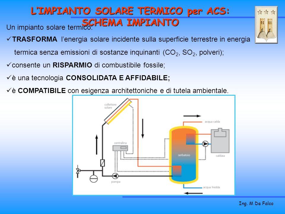 Ing. M De Falco Un impianto solare termico: TRASFORMA lenergia solare incidente sulla superficie terrestre in energia termica senza emissioni di sosta