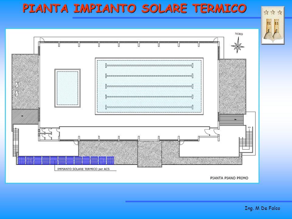 Ing. M De Falco PIANTA IMPIANTO SOLARE TERMICO