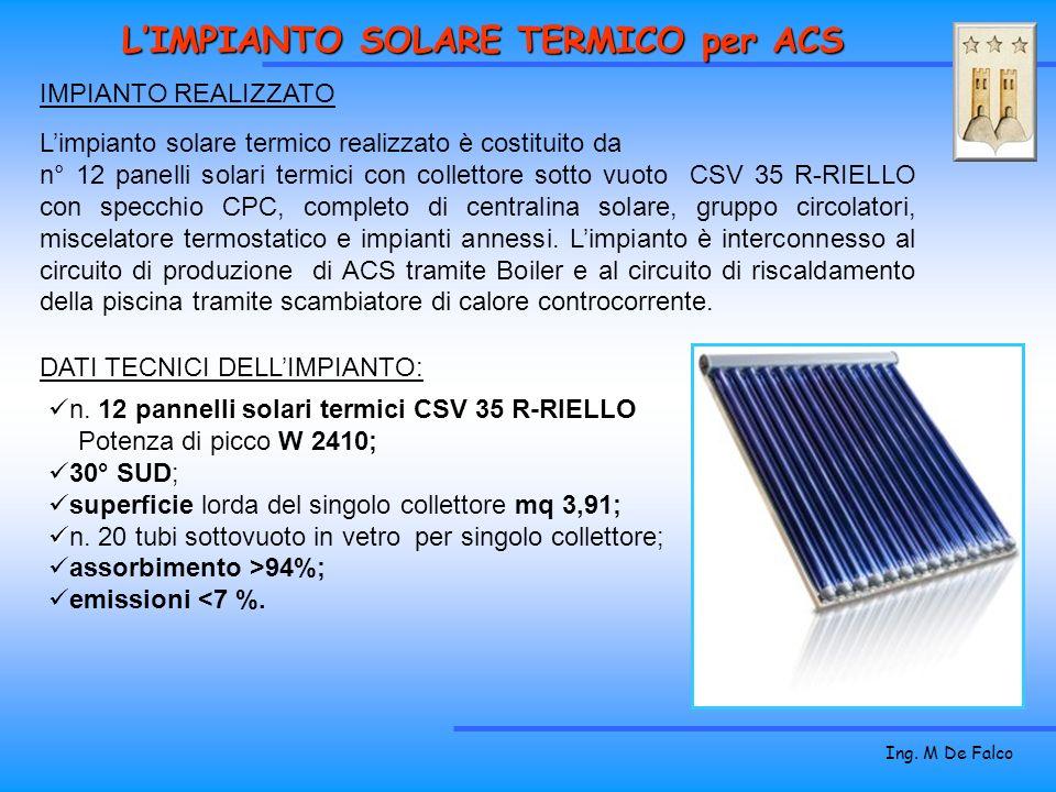 Ing. M De Falco DATI TECNICI DELLIMPIANTO: Limpianto solare termico realizzato è costituito da n° 12 panelli solari termici con collettore sotto vuoto