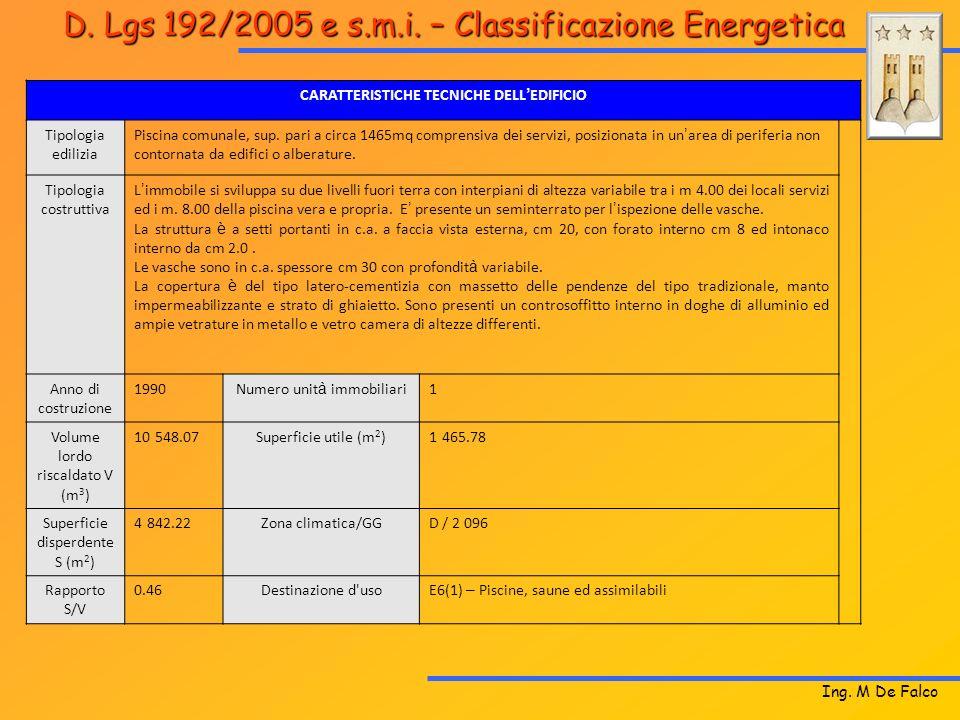 Ing. M De Falco CARATTERISTICHE TECNICHE DELL EDIFICIO Tipologia edilizia Piscina comunale, sup. pari a circa 1465mq comprensiva dei servizi, posizion