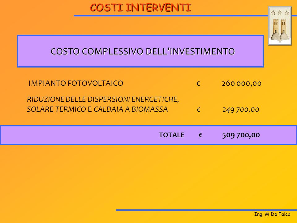 Ing. M De Falco COSTO COMPLESSIVO DELLINVESTIMENTO IMPIANTO FOTOVOLTAICO 260 000,00 TOTALE 509 700,00 RIDUZIONE DELLE DISPERSIONI ENERGETICHE, SOLARE