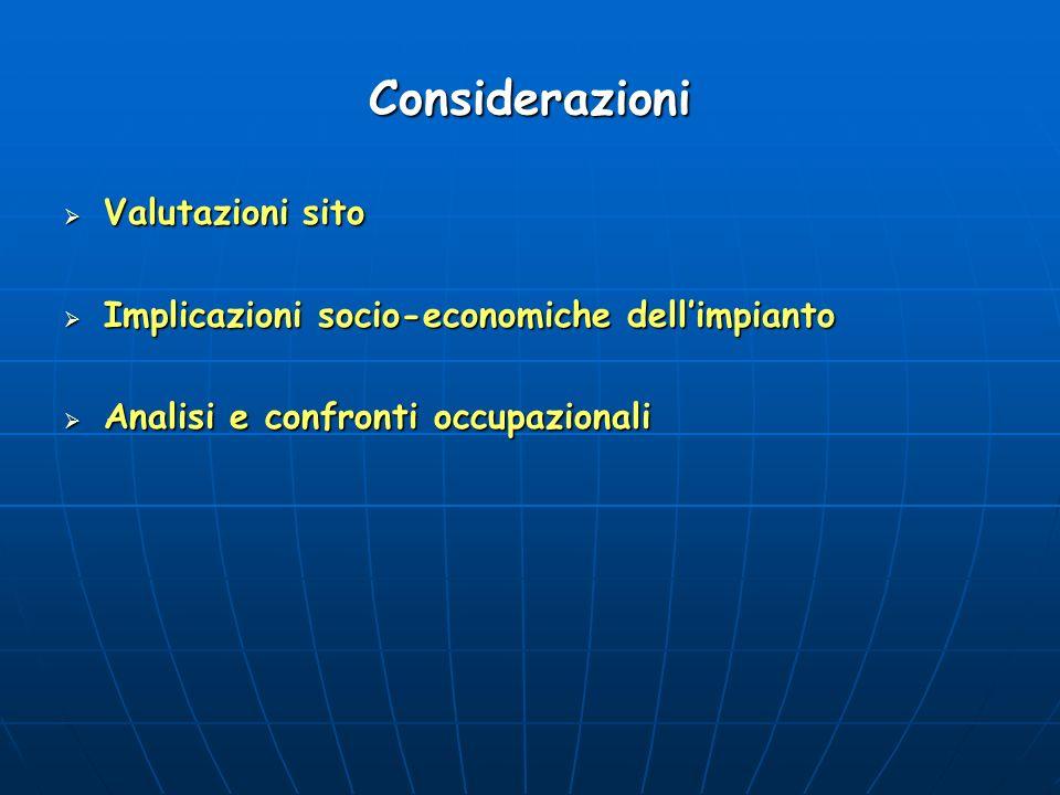 Considerazioni Valutazioni sito Valutazioni sito Implicazioni socio-economiche dellimpianto Implicazioni socio-economiche dellimpianto Analisi e confr