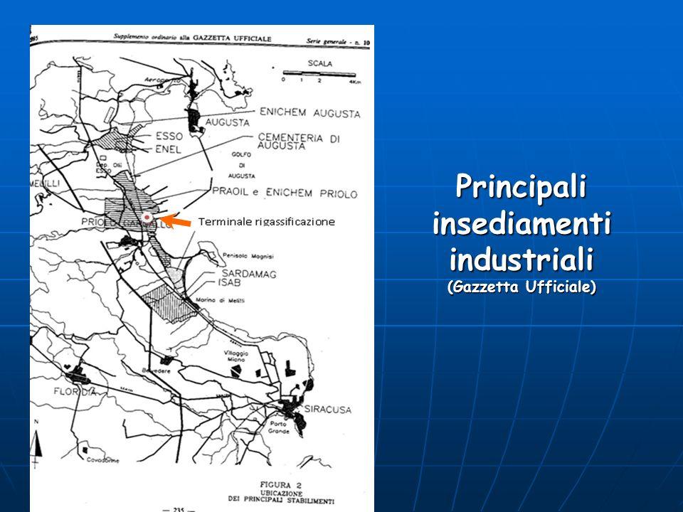 Principali insediamenti industriali (Gazzetta Ufficiale)