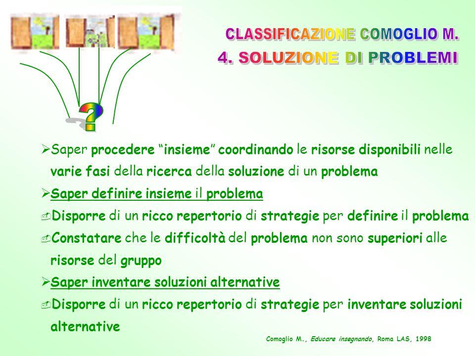 Saper procedere insieme coordinando le risorse disponibili nelle varie fasi della ricerca della soluzione di un problema Saper definire insieme il pro