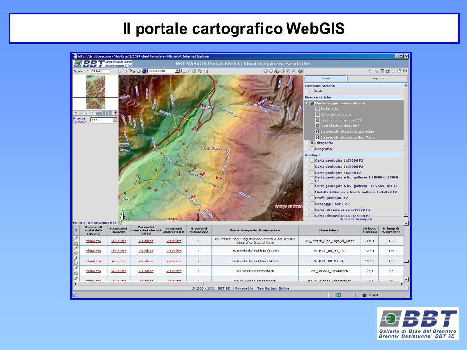 Il portale cartografico WebGIS