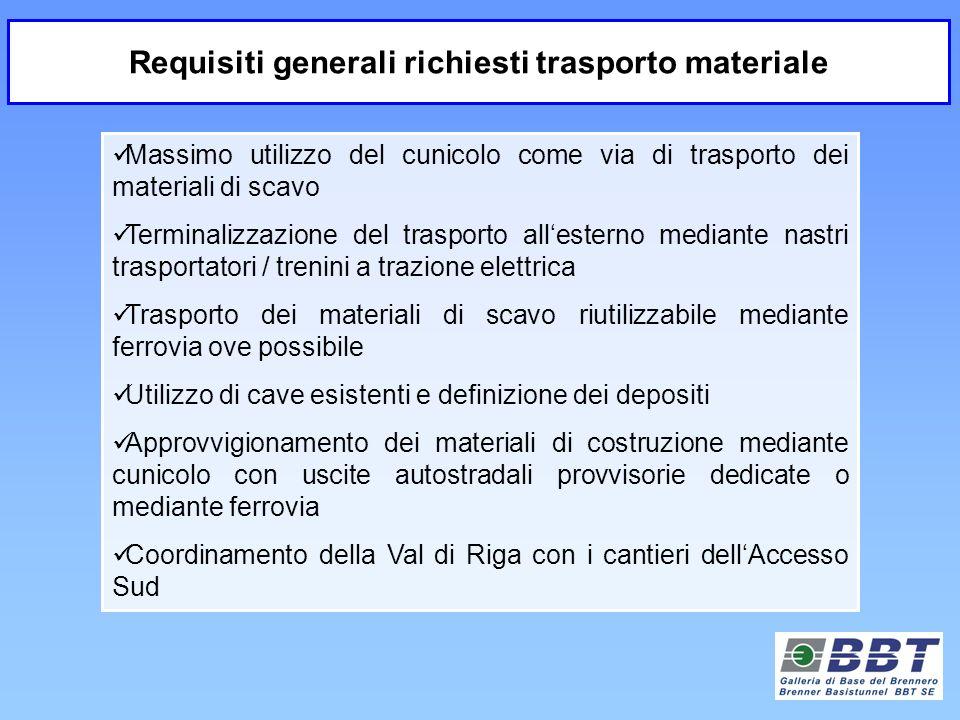 Massimo utilizzo del cunicolo come via di trasporto dei materiali di scavo Terminalizzazione del trasporto allesterno mediante nastri trasportatori /