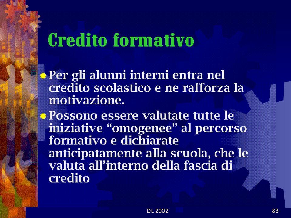 DL 200282 E distribuito nellarco dei tre anni finali della scuola secondaria superiore e dipende soprattutto dalla media matematica dei voti dellultimo anno, a cui vanno aggiunti sia il credito dellultimo anno che degli anni precedenti.