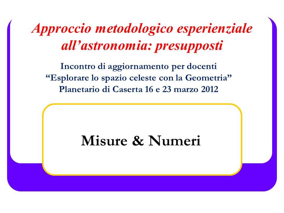 Misure & Numeri L-A- Smaldone Misura Indiretta di una Grandezze Fisiche Area= Base Haltezza B=7.4±0.15 cm H=5.3±0.15 cm Area min =7.25 5.15=37.3375 cm 2 Area max =7.55 5.45=41.1475 cm 2 Probabilità del 68% che 37.3375 Area < 41.1475 Area=39±2 cm 2 (A±ΔA)