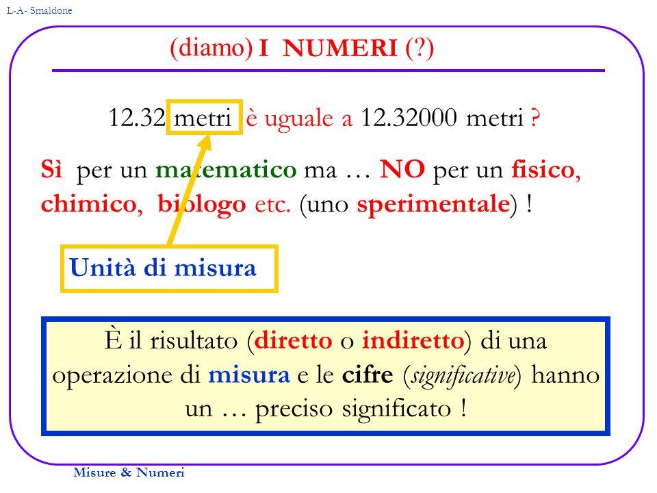 Misure & Numeri L-A- Smaldone I NUMERI (diamo) (?) 12.32 metri è uguale a 12.32000 metri ? Sì per un matematico ma … NO per un fisico, chimico, biolog