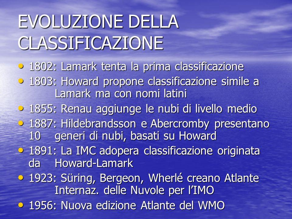 EVOLUZIONE DELLA CLASSIFICAZIONE 1802: Lamark tenta la prima classificazione 1802: Lamark tenta la prima classificazione 1803: Howard propone classifi