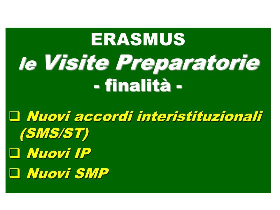 Nuovi accordi interistituzionali (SMS/ST) Nuovi accordi interistituzionali (SMS/ST) Nuovi IP Nuovi IP Nuovi SMP Nuovi SMP ERASMUS le Visite Preparatorie - finalità -