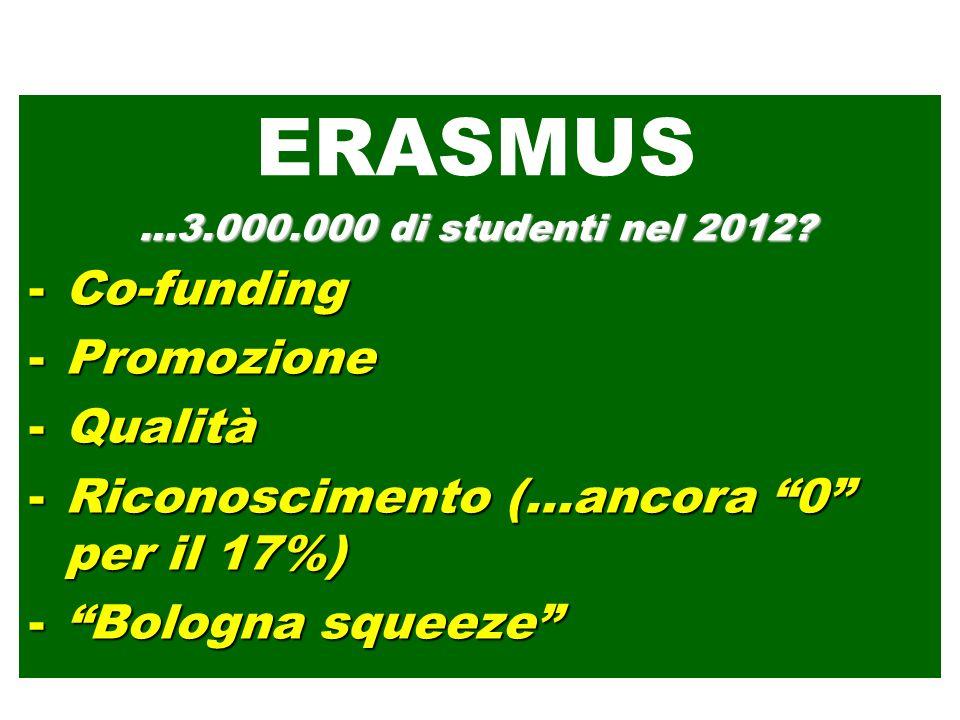 Rapporto del Rapporto del High level Group on Mobility STORK STORK (Secure idenTity acrOss boRders linKed) ERASMUS …3.000.000 di studenti nel 2012?