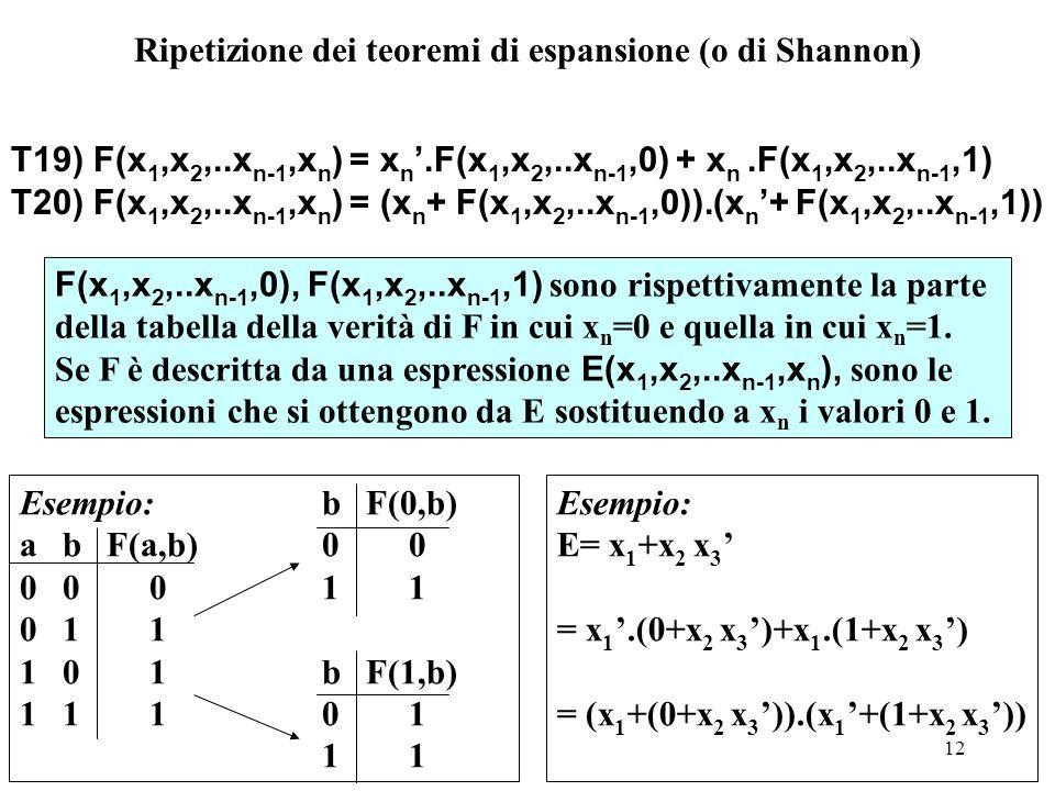 11 Albero di MUX Espressione SP di un MUX a 4 vie U = A 1. A 0. I 0 + A 1. A 0. I 1 + A 1. A 0. I 2 + A 1. A 0. I 3 Manipolazione algebrica: U = A 1.