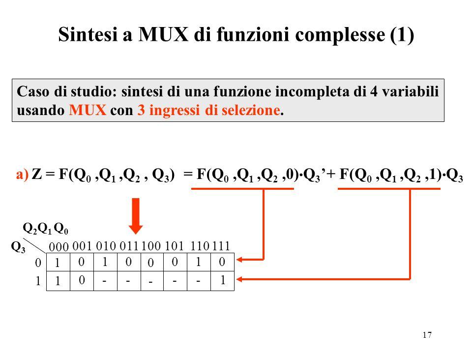 16 Esercizi di mapping su FPGA Si mappi su due celle una funzione di 5 variabili Si mappi su tre celle il generatore di forme donda assegnato nella pr