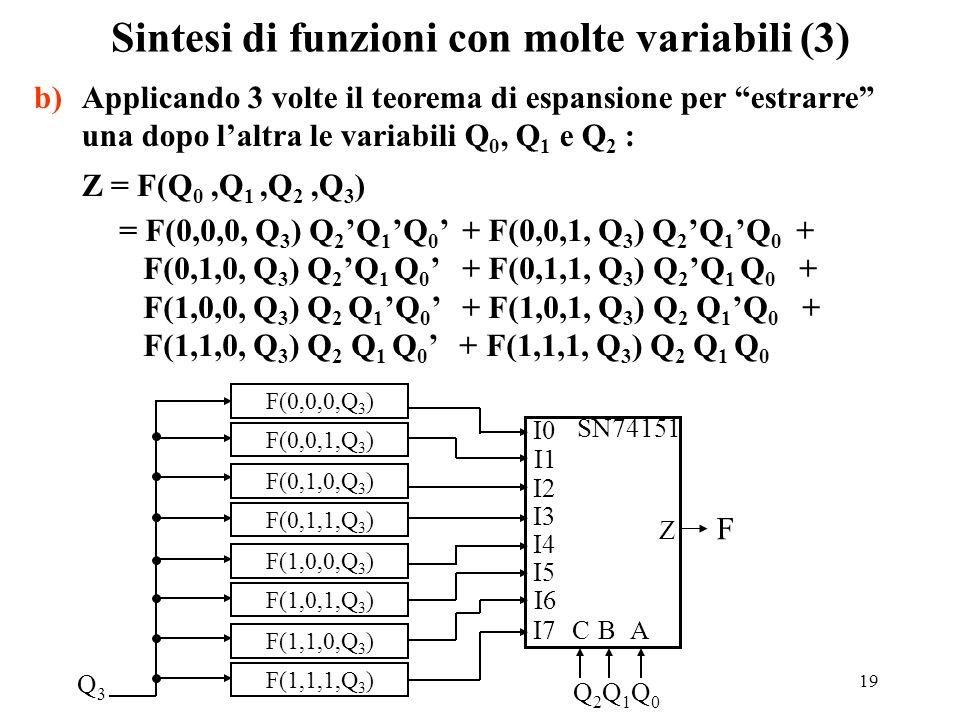 18 Sintesi a MUX di funzioni complesse (2) Q2Q1Q0Q2Q1Q0 1 0 I0 I1 I2 I3 I4 I5 I6 I7 CB A Z SN74151 I0 I1 I2 I3 I4 I5 I6 I7 C B A Z SN74151 SN74157 I0