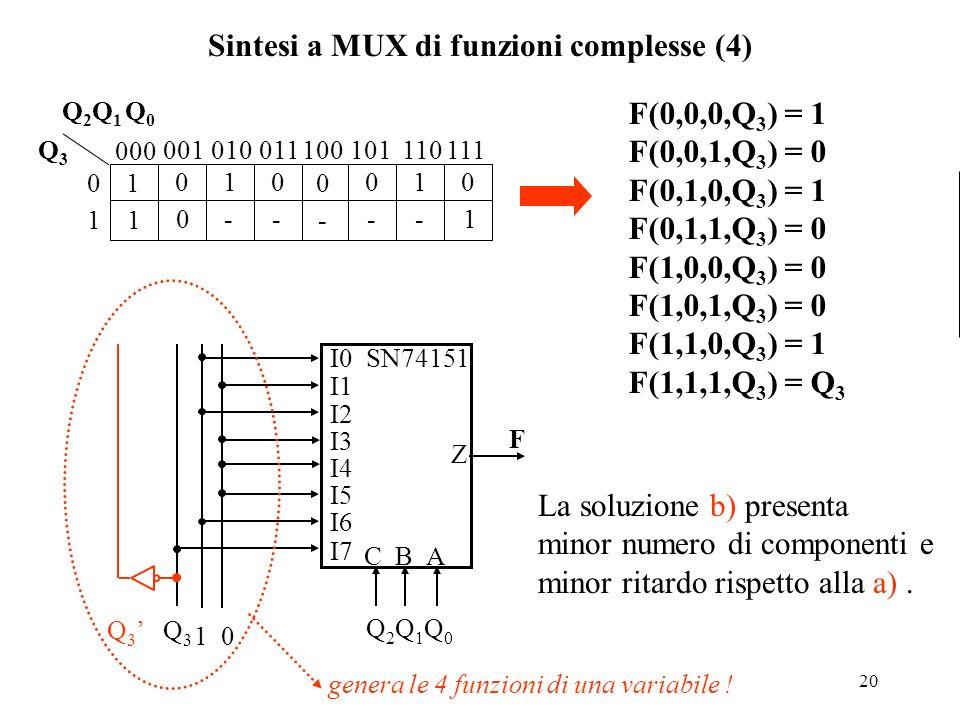19 Sintesi di funzioni con molte variabili (3) Z = F(Q 0,Q 1,Q 2,Q 3 ) = F(0,0,0, Q 3 ) Q 2 Q 1 Q 0 + F(0,0,1, Q 3 ) Q 2 Q 1 Q 0 + F(0,1,0, Q 3 ) Q 2