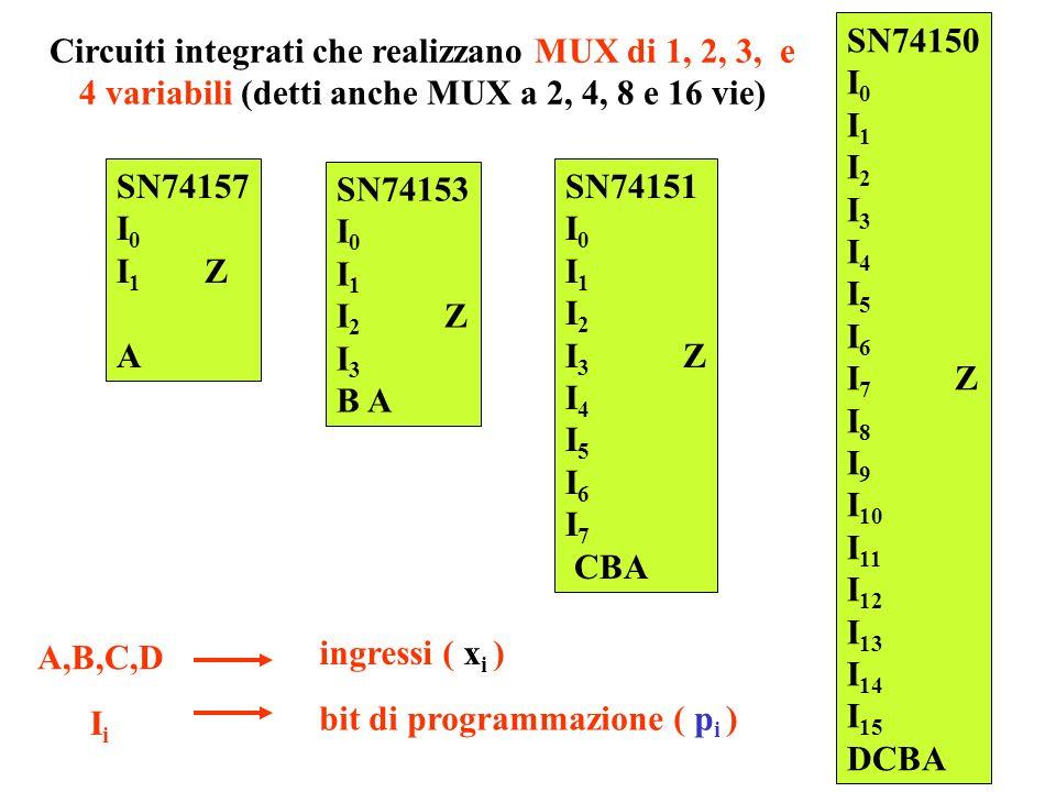 6 Circuiti integrati che realizzano MUX di 1, 2, 3, e 4 variabili (detti anche MUX a 2, 4, 8 e 16 vie) SN74151 I 0 I 1 I 2 I 3 Z I 4 I 5 I 6 I 7 CBA SN74153 I 0 I 1 I 2 Z I 3 B A SN74157 I 0 I 1 Z A SN74150 I 0 I 1 I 2 I 3 I 4 I 5 I 6 I 7 Z I 8 I 9 I 10 I 11 I 12 I 13 I 14 I 15 DCBA A,B,C,D ingressi ( x i ) IiIi bit di programmazione ( p i )