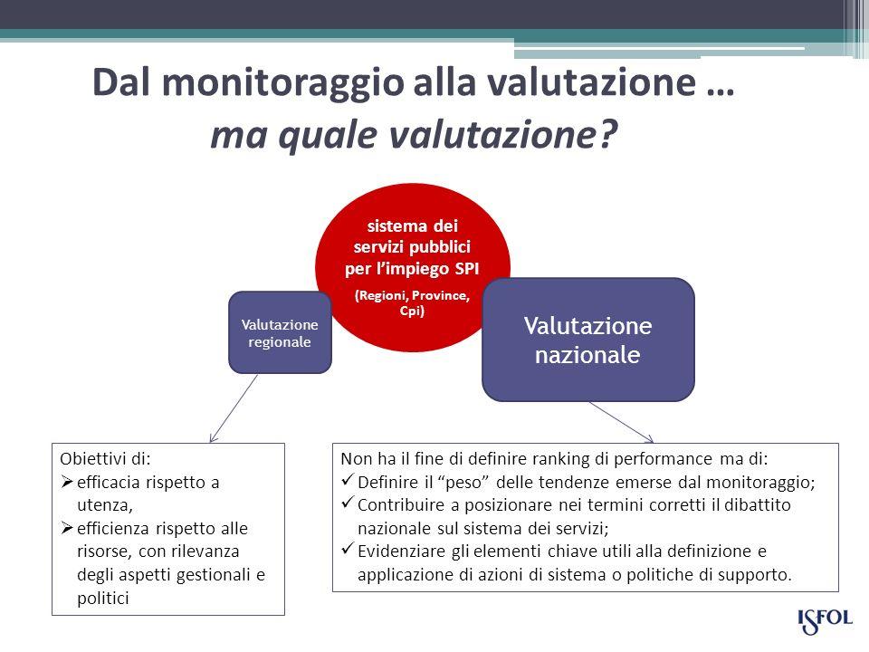 Dal monitoraggio alla valutazione … ma quale valutazione.