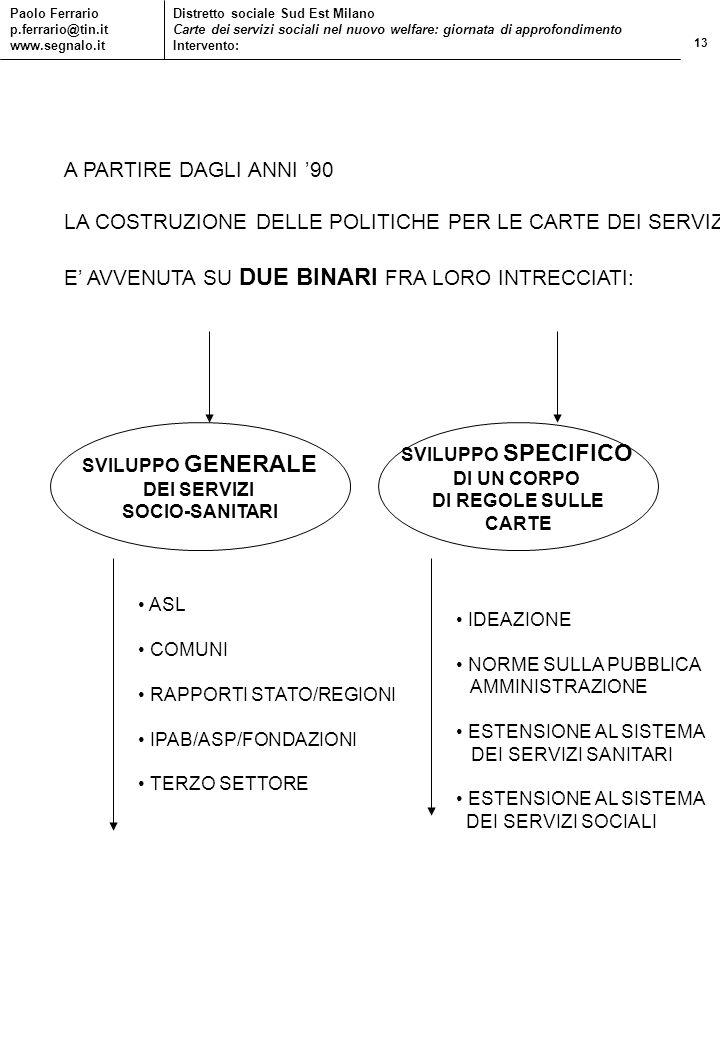 13 Paolo Ferrario p.ferrario@tin.it www.segnalo.it Distretto sociale Sud Est Milano Carte dei servizi sociali nel nuovo welfare: giornata di approfond