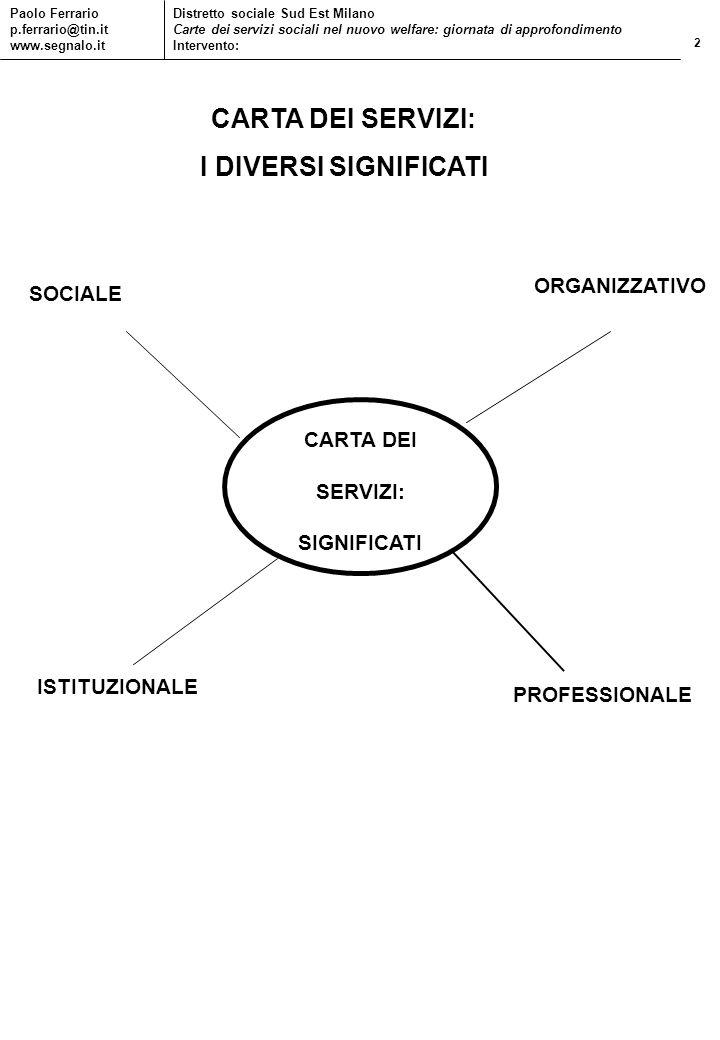2 Paolo Ferrario p.ferrario@tin.it www.segnalo.it Distretto sociale Sud Est Milano Carte dei servizi sociali nel nuovo welfare: giornata di approfondi