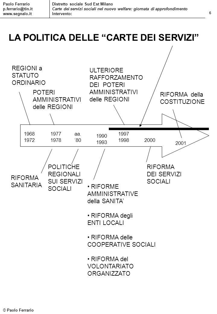 6 Paolo Ferrario p.ferrario@tin.it www.segnalo.it Distretto sociale Sud Est Milano Carte dei servizi sociali nel nuovo welfare: giornata di approfondi