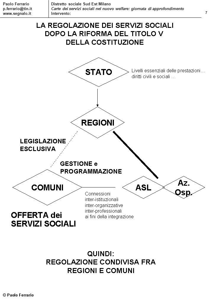 7 Paolo Ferrario p.ferrario@tin.it www.segnalo.it Distretto sociale Sud Est Milano Carte dei servizi sociali nel nuovo welfare: giornata di approfondi