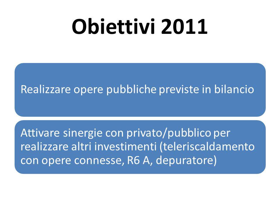 Obiettivi 2011 Realizzare opere pubbliche previste in bilancio Attivare sinergie con privato/pubblico per realizzare altri investimenti (teleriscaldamento con opere connesse, R6 A, depuratore)