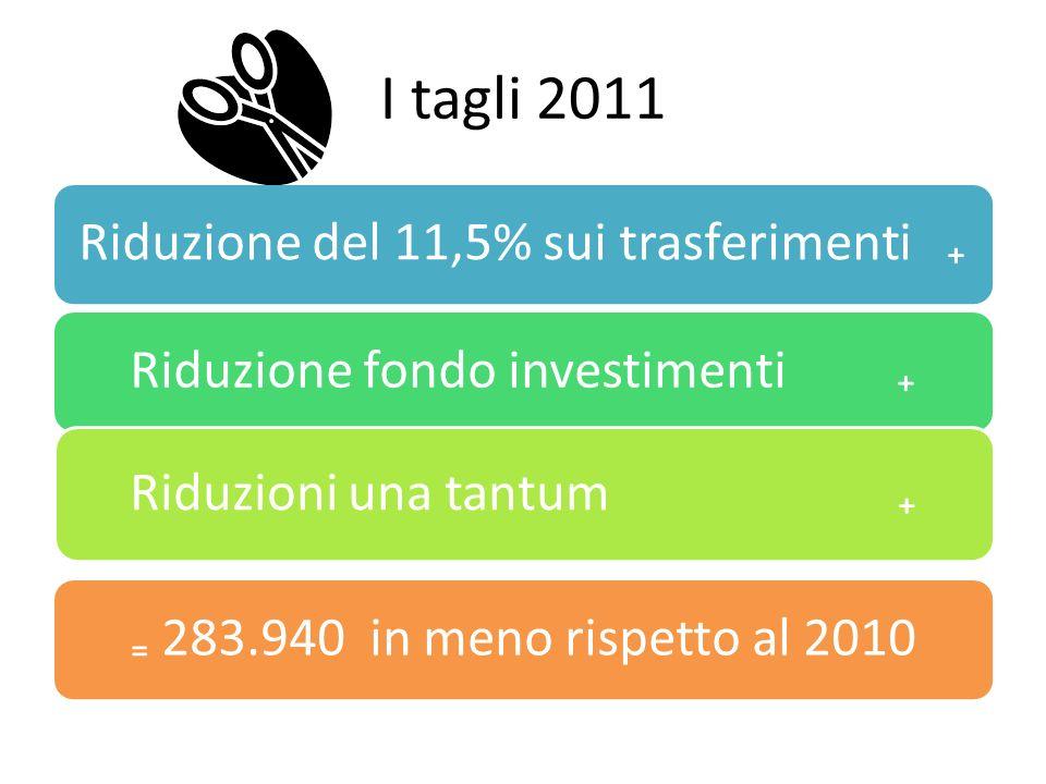 I tagli 2011 Riduzione del 11,5% sui trasferimenti Riduzione fondo investimenti Riduzioni una tantum 283.940 in meno rispetto al 2010