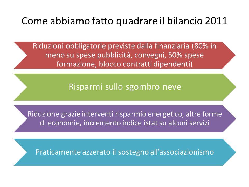 I tagli del 2012 Un taglio ulteriore stimato in altri 300.000 euro