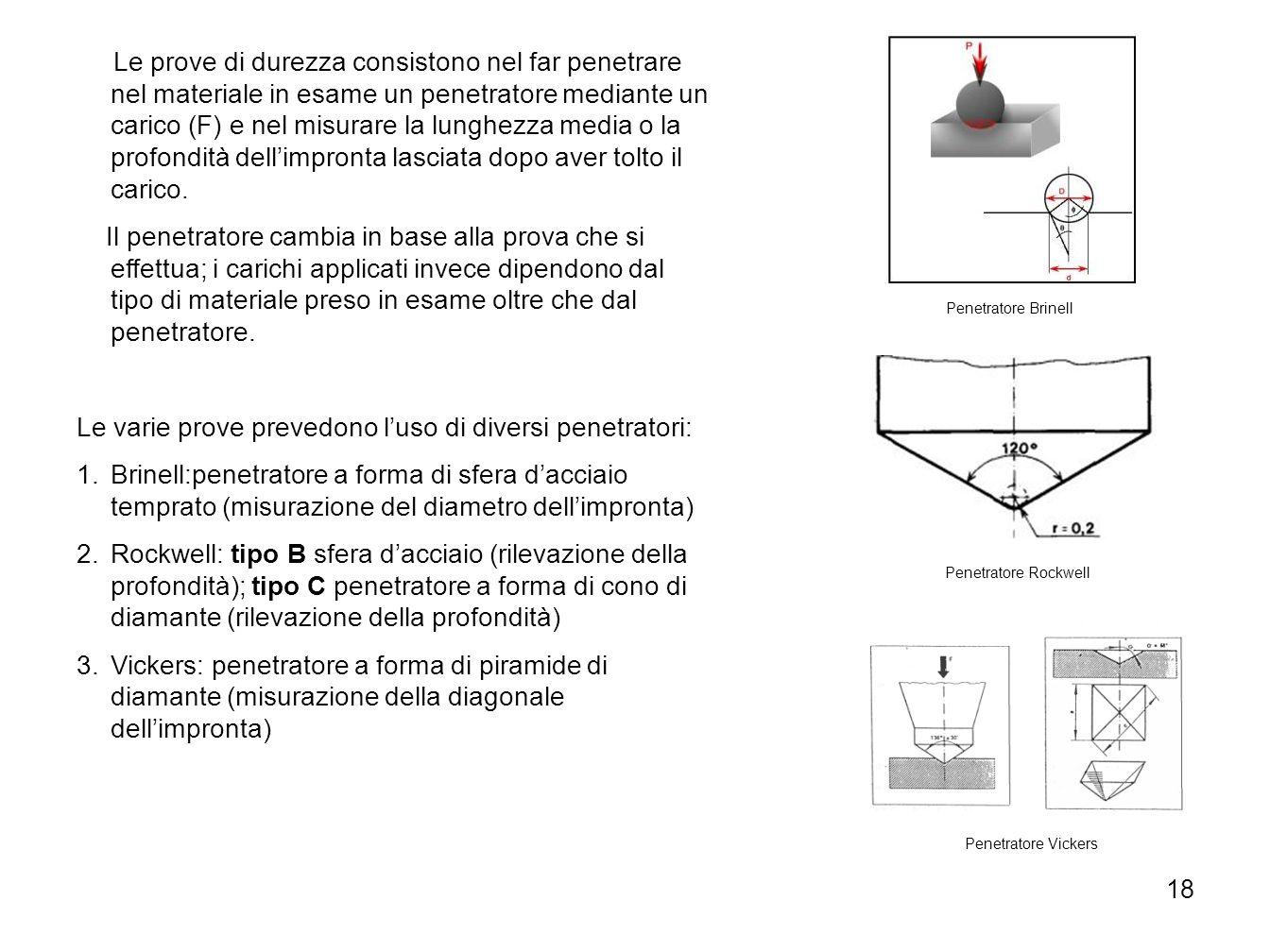 18 Le prove di durezza consistono nel far penetrare nel materiale in esame un penetratore mediante un carico (F) e nel misurare la lunghezza media o l