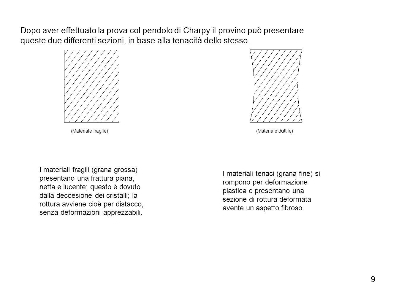 9 Dopo aver effettuato la prova col pendolo di Charpy il provino può presentare queste due differenti sezioni, in base alla tenacità dello stesso. (Ma