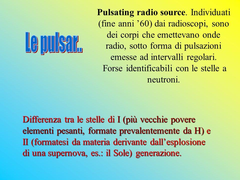 Pulsating radio source.