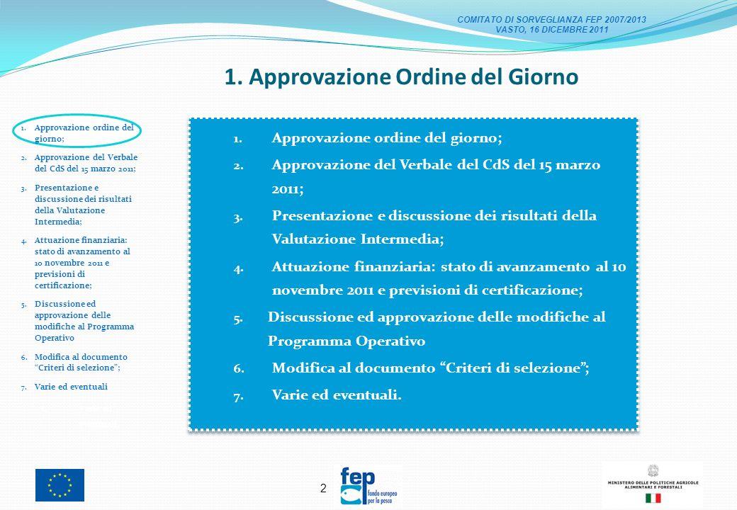 12 4.Attuazione finanziaria: stato di avanzamento al 10 novembre 2011 (8/24) 1.