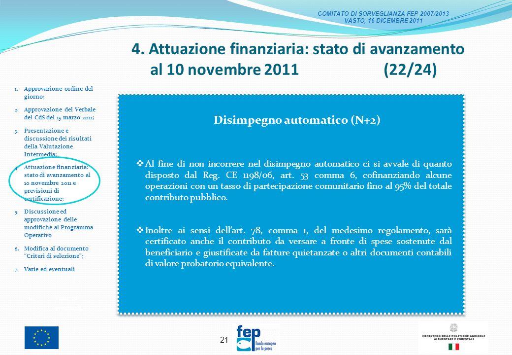 20 4. Attuazione finanziaria: stato di avanzamento al 10 novembre 2011 (16/24) 1.