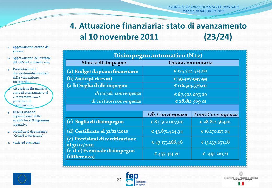 21 4. Attuazione finanziaria: stato di avanzamento al 10 novembre 2011 (22/24) 1.