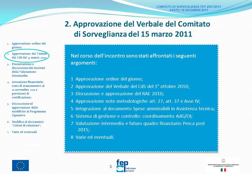 13 4.Attuazione finanziaria: stato di avanzamento al 10 novembre 2011 (9/24) 1.