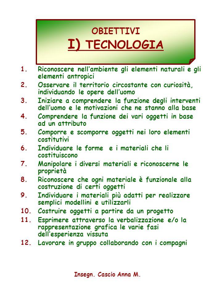 3 OBIETTIVI I) TECNOLOGIA 1.Riconoscere nellambiente gli elementi naturali e gli elementi antropici 2.Osservare il territorio circostante con curiosit
