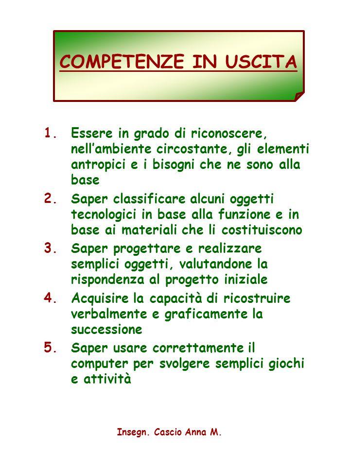 6 METODOLOGIA Insegn.Cascio Anna M.