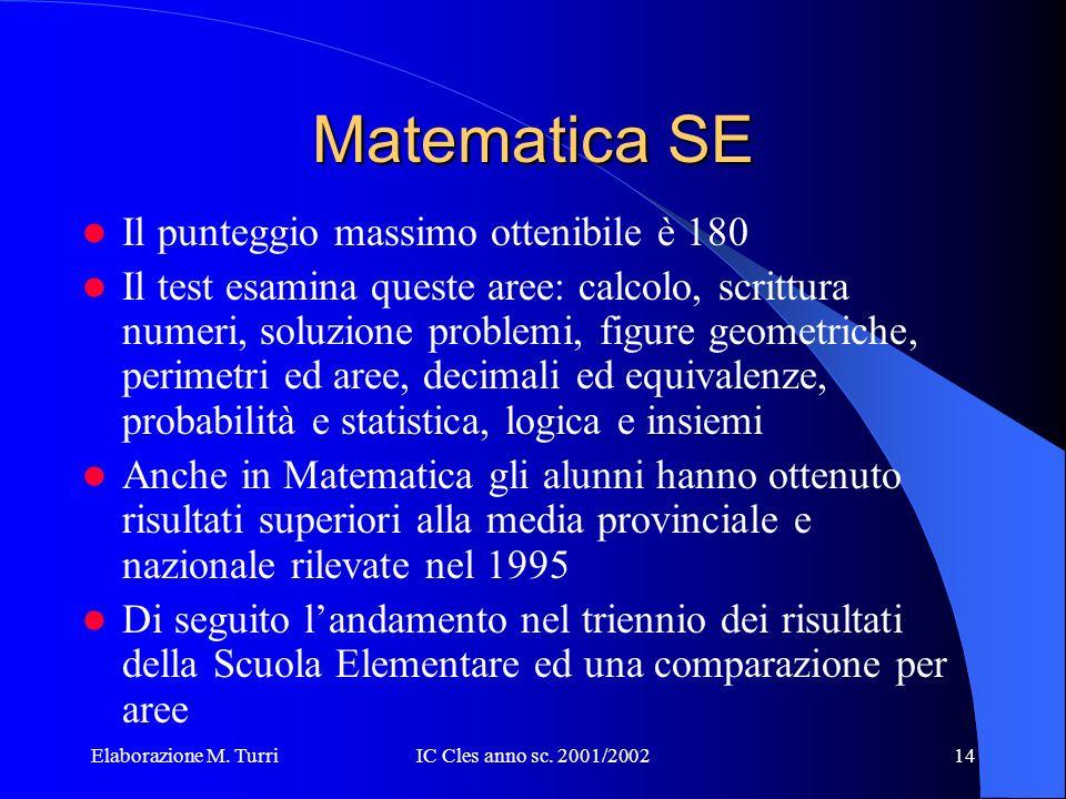Elaborazione M. TurriIC Cles anno sc. 2001/200213 Riassunto e lettera 1998/2000