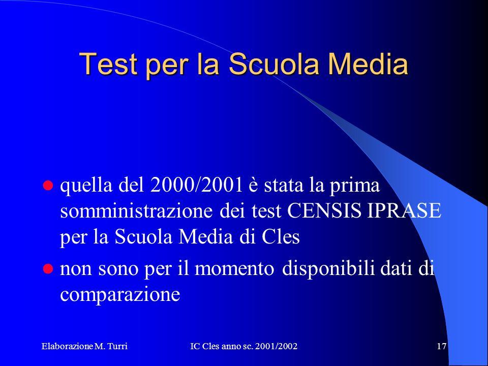 Elaborazione M. TurriIC Cles anno sc. 2001/200216 Matematica SE per aree