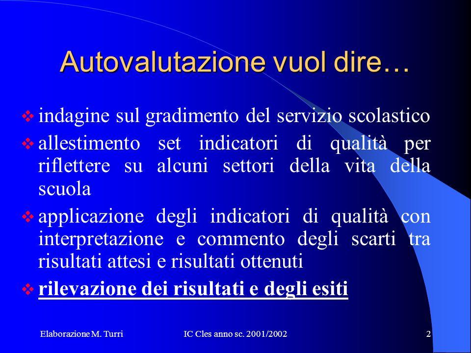 Elaborazione M. TurriIC Cles anno sc.