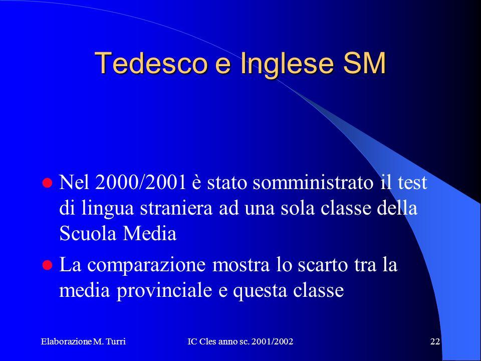 Elaborazione M. TurriIC Cles anno sc. 2001/200221 Matematica SM per aree